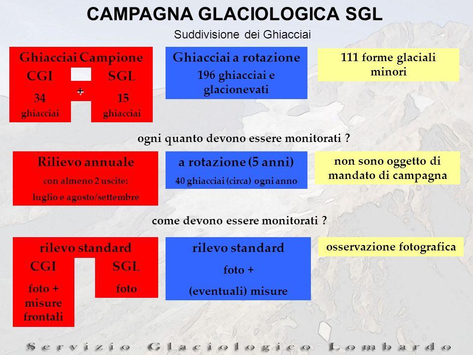 CAMPAGNA GLACIOLOGICA SGL Suddivisione dei Ghiacciai Ghiacciai Campione CGI 34 ghiacciai SGL 15 ghiacciai + Ghiacciai a rotazione 196 ghiacciai e glac