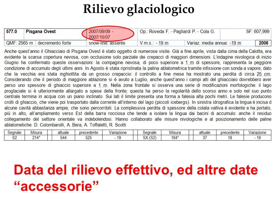 Rilievo glaciologico Data del rilievo effettivo, ed altre date accessorie