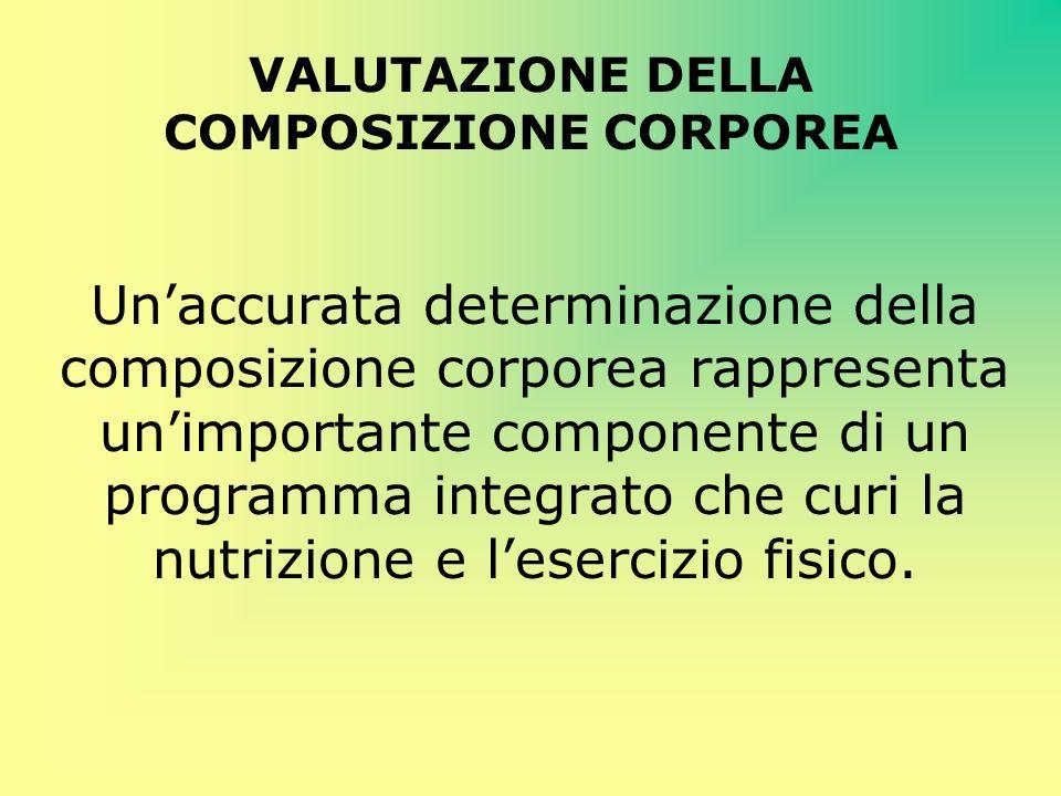 VALUTAZIONE DELLA COMPOSIZIONE CORPOREA Unaccurata determinazione della composizione corporea rappresenta unimportante componente di un programma inte