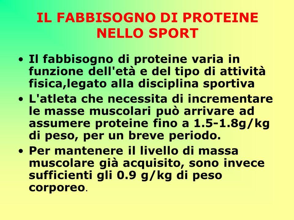 IL FABBISOGNO DI PROTEINE NELLO SPORT Il fabbisogno di proteine varia in funzione dell'età e del tipo di attività fisica,legato alla disciplina sporti