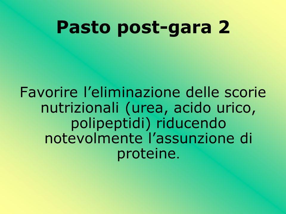 Pasto post-gara 2 Favorire leliminazione delle scorie nutrizionali (urea, acido urico, polipeptidi) riducendo notevolmente lassunzione di proteine.