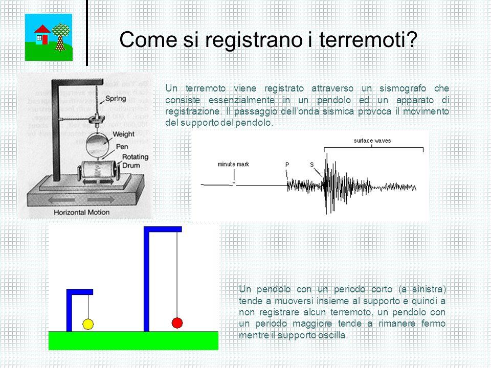 Come si registrano i terremoti? Un terremoto viene registrato attraverso un sismografo che consiste essenzialmente in un pendolo ed un apparato di reg