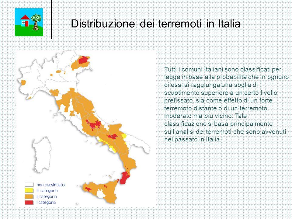 Distribuzione dei terremoti in Italia Tutti i comuni italiani sono classificati per legge in base alla probabilità che in ognuno di essi si raggiunga