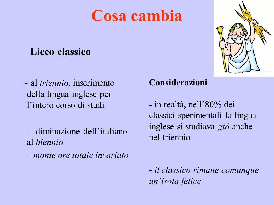 Cosa cambia Liceo classico - al triennio, inserimento della lingua inglese per lintero corso di studi - diminuzione dellitaliano al biennio - monte or