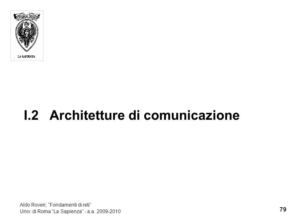 I.2 Architetture di comunicazione 79 Aldo Roveri, Fondamenti di reti Univ.