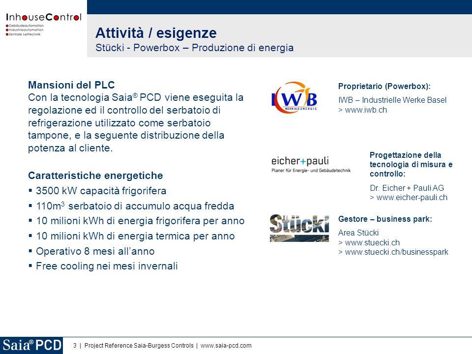4 | Project Reference Saia-Burgess Controls | www.saia-pcd.com Integrazione Powerbox – Produzione di energia Regolazione / controllo Punti dati fisici:200 Saia ® PCD3.M5540:4 pz.