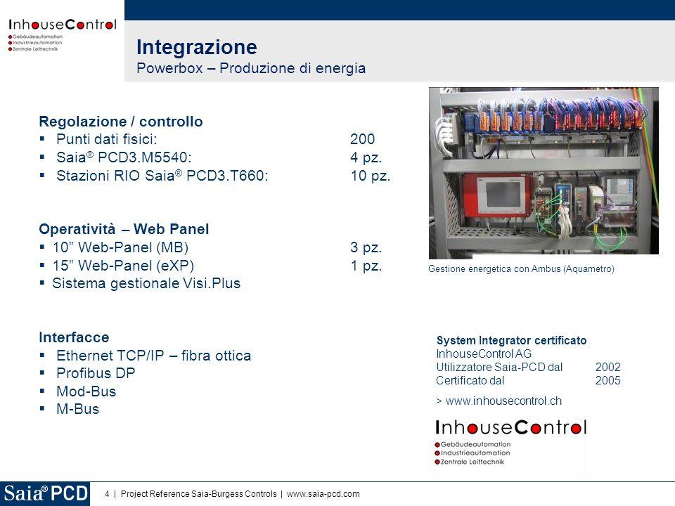 5 | Project Reference Saia-Burgess Controls | www.saia-pcd.com Integrazione Consumi di energia – centro commerciale / business park La regolazione ed il controllo delle esigenze energetiche per il riscaldamento e la refrigerazione.