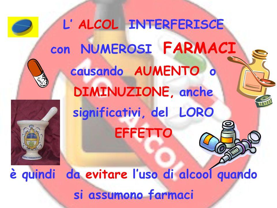 L ALCOL INTERFERISCE con NUMEROSI FARMACI causando AUMENTO o DIMINUZIONE, anche significativi, del LORO EFFETTO è quindi da evitare luso di alcool qua