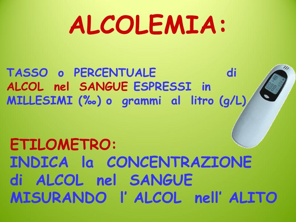 TASSO o PERCENTUALE di ALCOL nel SANGUE ESPRESSI in MILLESIMI () o grammi al litro (g/L) ALCOLEMIA: ETILOMETRO: INDICA la CONCENTRAZIONE di ALCOL nel