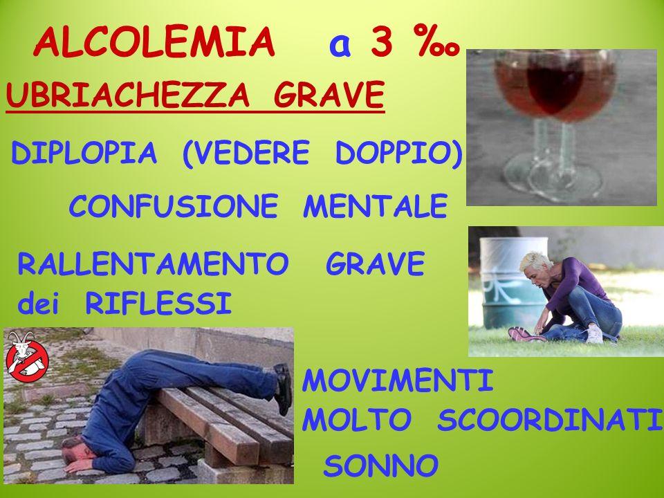 DIPLOPIA (VEDERE DOPPIO) UBRIACHEZZA GRAVE ALCOLEMIA a 3 CONFUSIONE MENTALE RALLENTAMENTO GRAVE dei RIFLESSI MOVIMENTI MOLTO SCOORDINATI SONNO