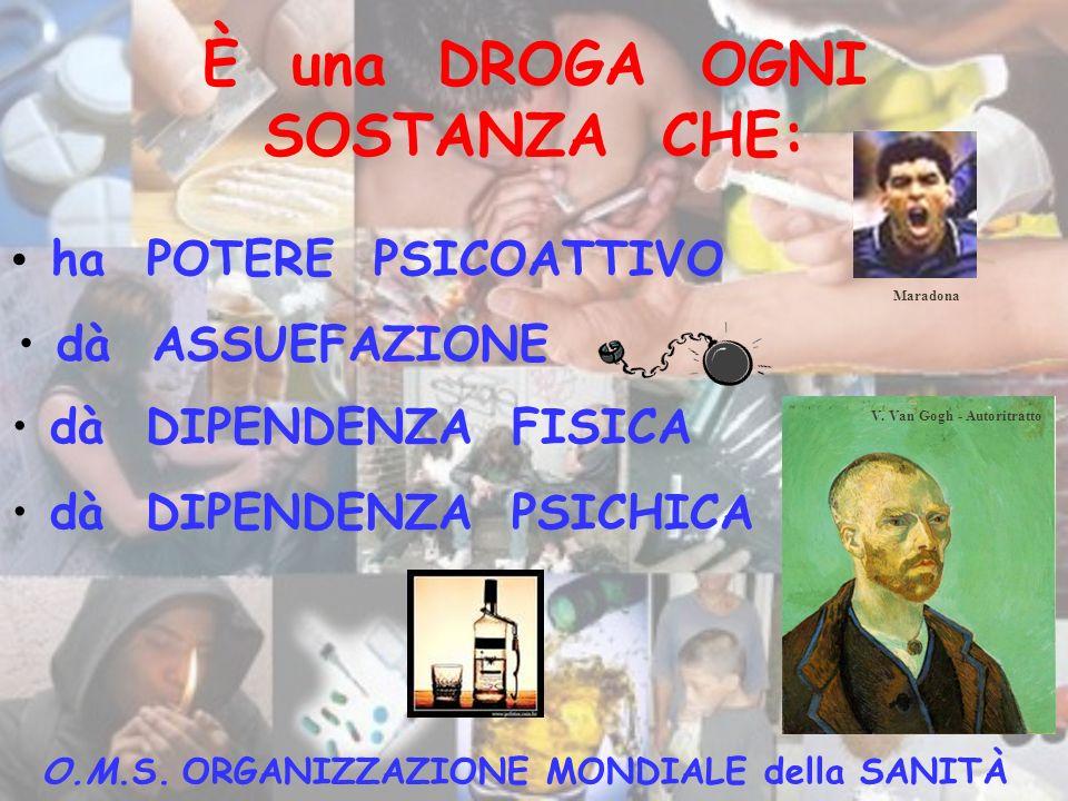 dà DIPENDENZA FISICA dà DIPENDENZA PSICHICA È una DROGA OGNI SOSTANZA CHE: O.M.S. ORGANIZZAZIONE MONDIALE della SANITÀ ha POTERE PSICOATTIVO Maradona