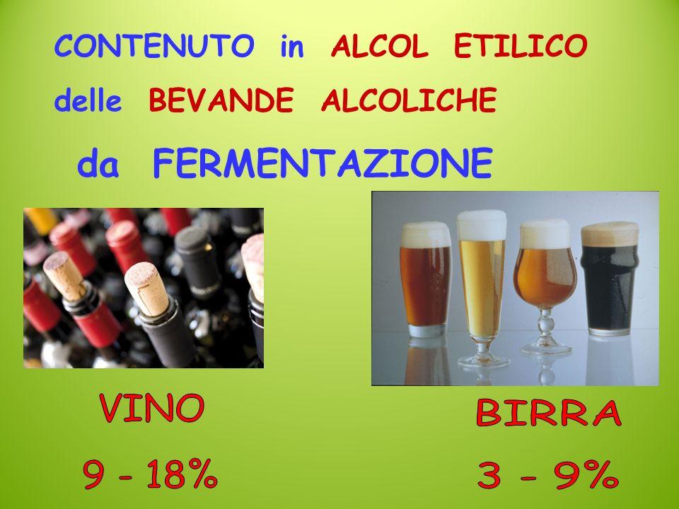 CONTENUTO in ALCOL ETILICO delle BEVANDE ALCOLICHE da FERMENTAZIONE