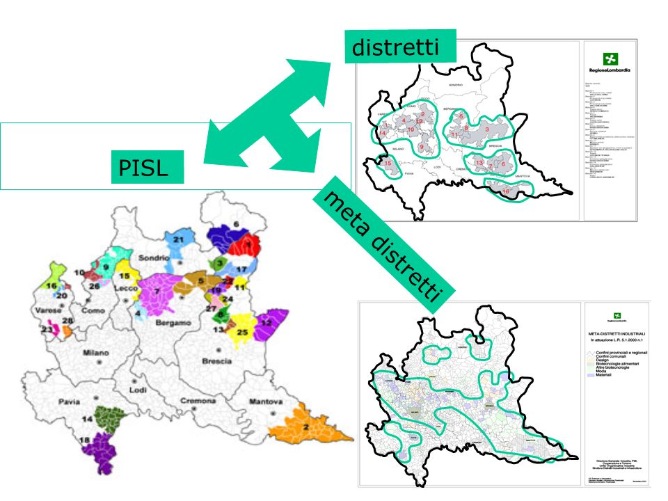 Quali elementi in comune? NO Territorio Tessuto sociale Tessuto economico Tipologia progetti NO