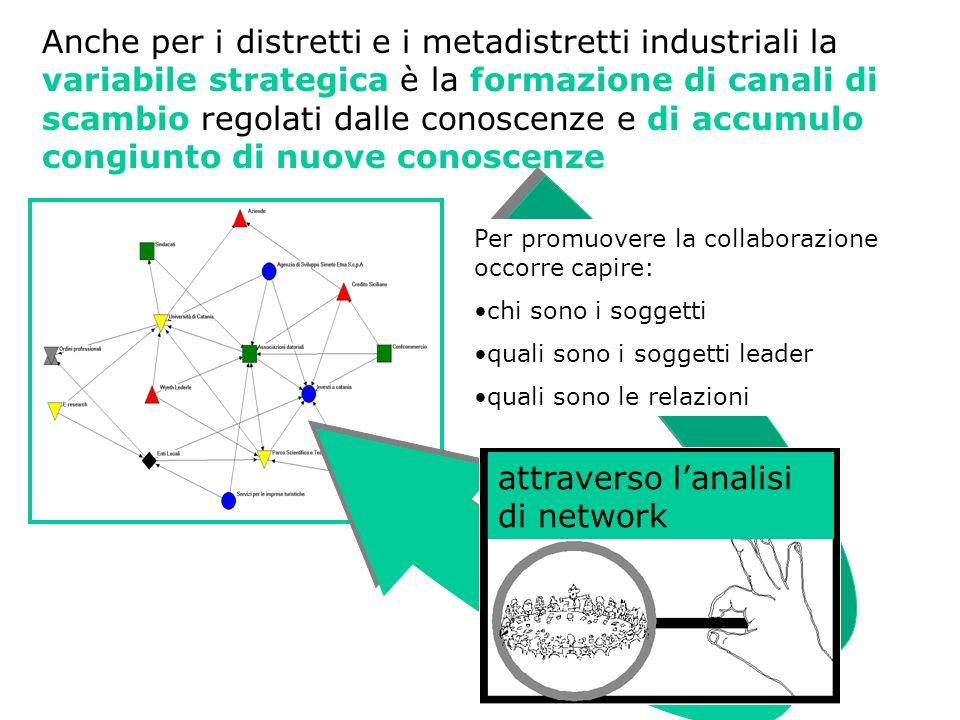 Anche per i distretti e i metadistretti industriali la variabile strategica è la formazione di canali di scambio regolati dalle conoscenze e di accumu