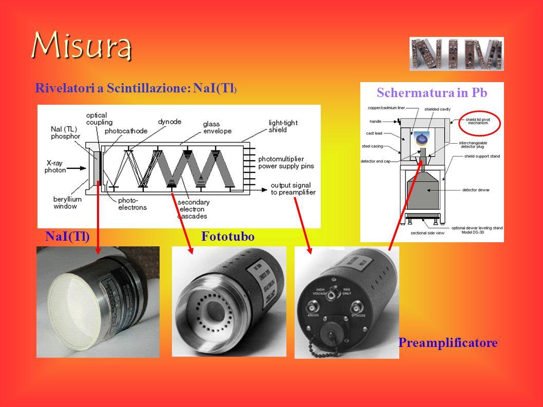 Misura Rivelatori a Scintillazione: NaI(Tl ) Fototubo Preamplificatore Schermatura in Pb NaI(Tl)
