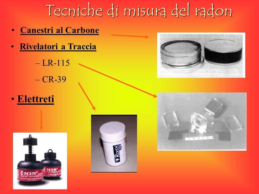 Tecniche di misura del radon Tecniche di misura del radon Rivelatori a Traccia – LR-115 – CR-39 Elettreti Canestri al Carbone