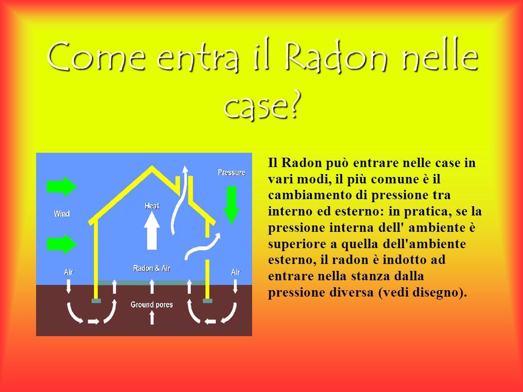 Come entra il Radon nelle case.