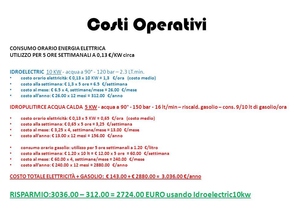 Costi Operativi CONSUMO ORARIO ENERGIA ELETTRICA UTILIZZO PER 5 ORE SETTIMANALI A 0,13 /KW circa IDROELECTRIC 10 KW - acqua a 90° - 120 bar – 2.3 LT.min.