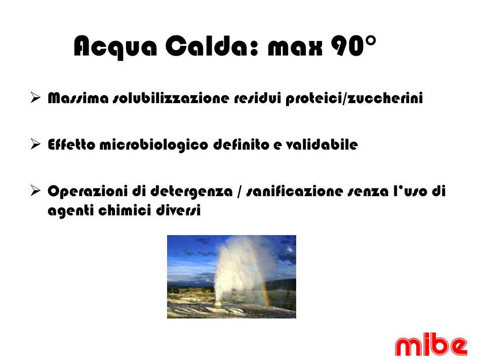 Acqua Calda: max 90° Massima solubilizzazione residui proteici/zuccherini Effetto microbiologico definito e validabile Operazioni di detergenza / sanificazione senza luso di agenti chimici diversi
