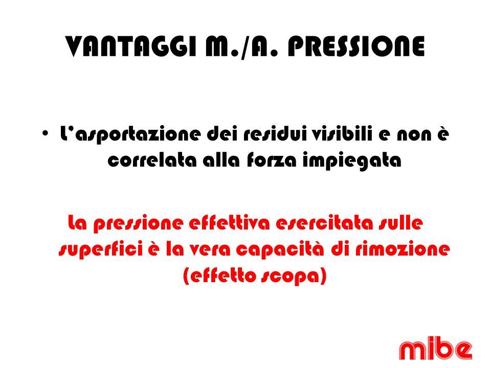 VANTAGGI M./A.