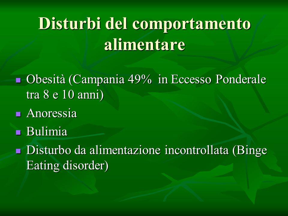 Disturbi del comportamento alimentare Obesità (Campania 49% in Eccesso Ponderale tra 8 e 10 anni) Obesità (Campania 49% in Eccesso Ponderale tra 8 e 1
