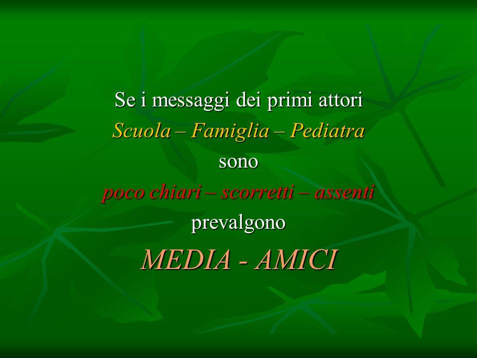 Se i messaggi dei primi attori Scuola – Famiglia – Pediatra sono poco chiari – scorretti – assenti prevalgono MEDIA - AMICI