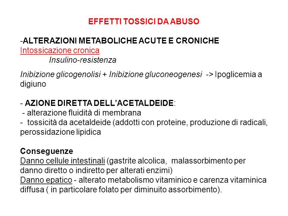 EFFETTI TOSSICI DA ABUSO -ALTERAZIONI METABOLICHE ACUTE E CRONICHE Intossicazione cronica Insulino-resistenza Inibizione glicogenolisi + Inibizione gl