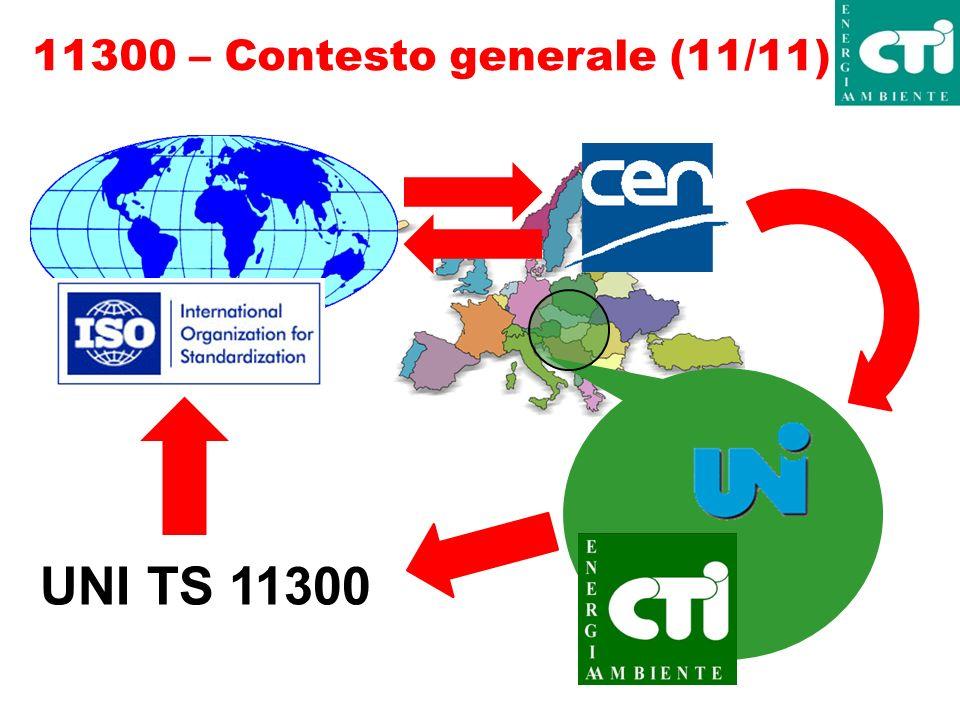 11300 – Contesto generale (11/11) UNI TS 11300