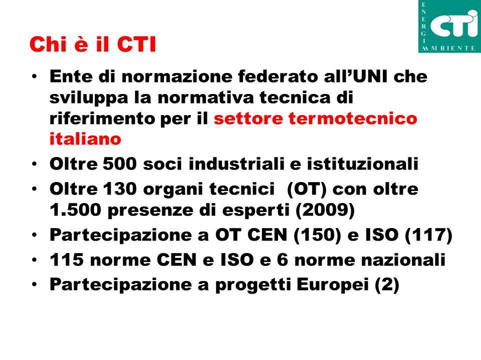Chi è il CTI Ente di normazione federato allUNI che sviluppa la normativa tecnica di riferimento per il settore termotecnico italiano Oltre 500 soci industriali e istituzionali Oltre 130 organi tecnici (OT) con oltre 1.500 presenze di esperti (2009) Partecipazione a OT CEN (150) e ISO (117) 115 norme CEN e ISO e 6 norme nazionali Partecipazione a progetti Europei (2)