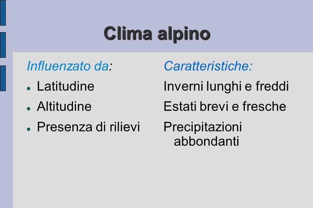 Clima alpino Influenzato da: Latitudine Altitudine Presenza di rilievi Caratteristiche: Inverni lunghi e freddi Estati brevi e fresche Precipitazioni abbondanti