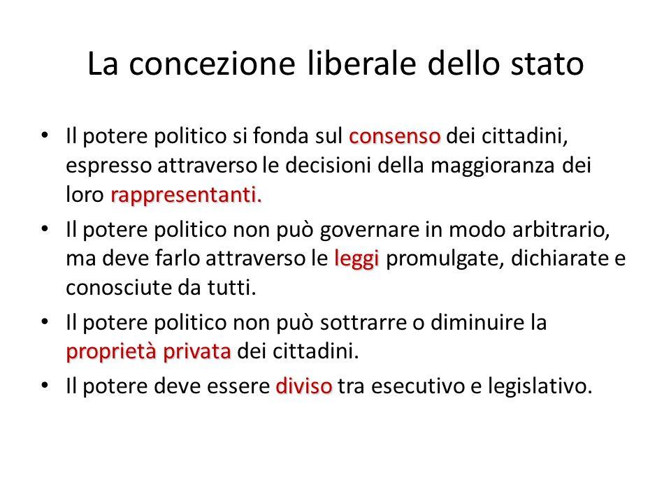 La concezione liberale dello stato consenso rappresentanti. Il potere politico si fonda sul consenso dei cittadini, espresso attraverso le decisioni d