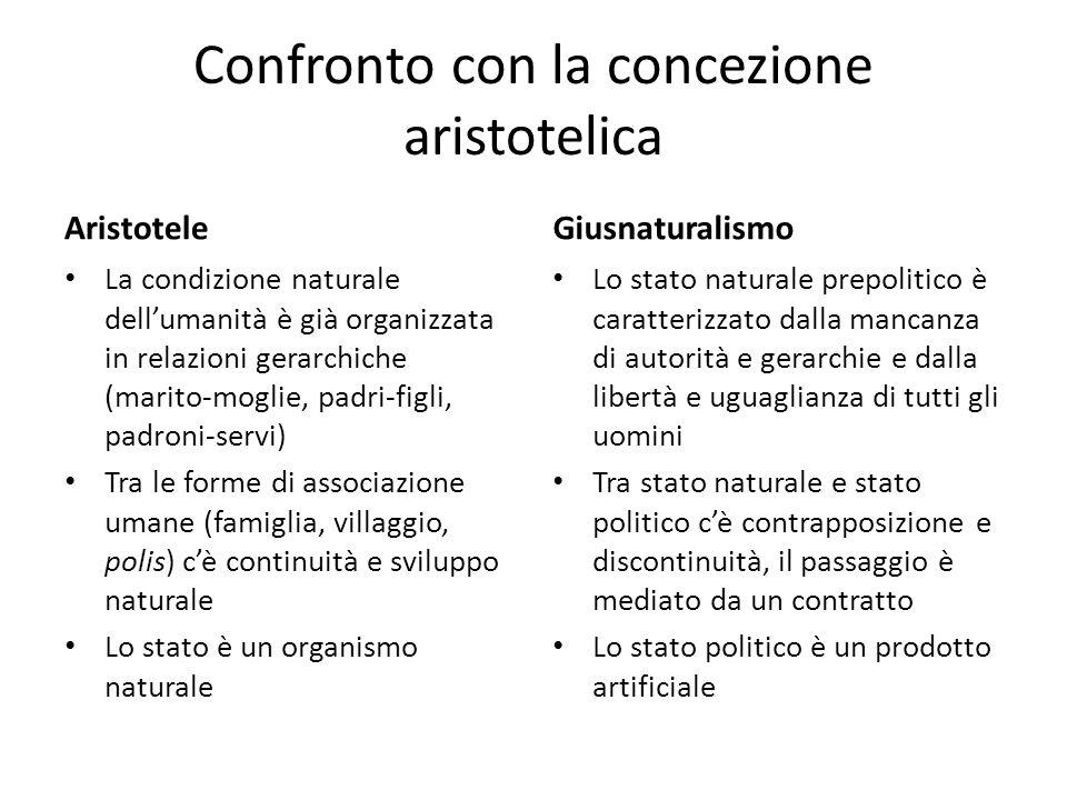 Confronto con la concezione aristotelica Aristotele La condizione naturale dellumanità è già organizzata in relazioni gerarchiche (marito-moglie, padr