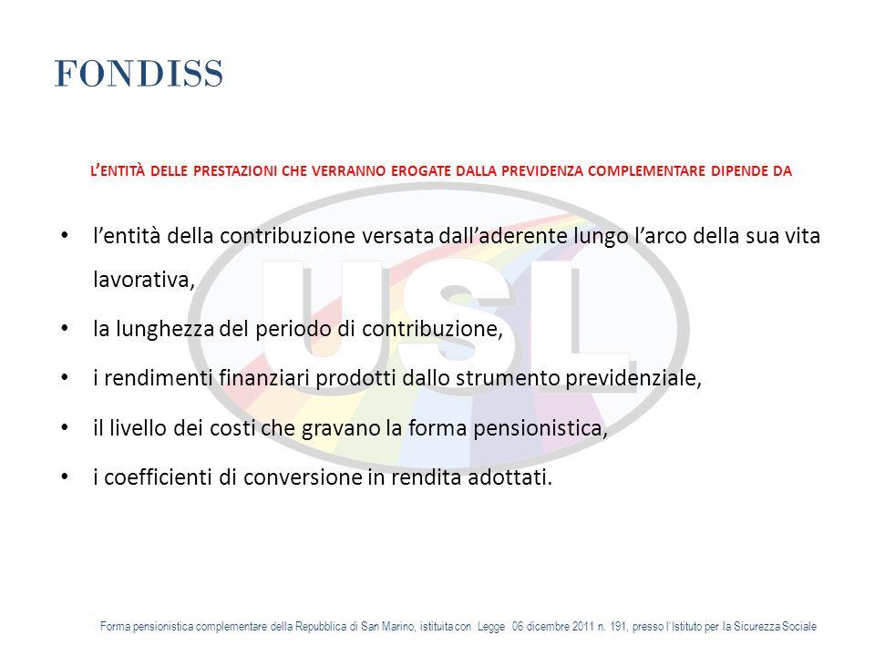 FONDISS COSA È STATO FATTO SINO AD ORA Forma pensionistica complementare della Repubblica di San Marino, istituita con Legge 06 dicembre 2011 n.