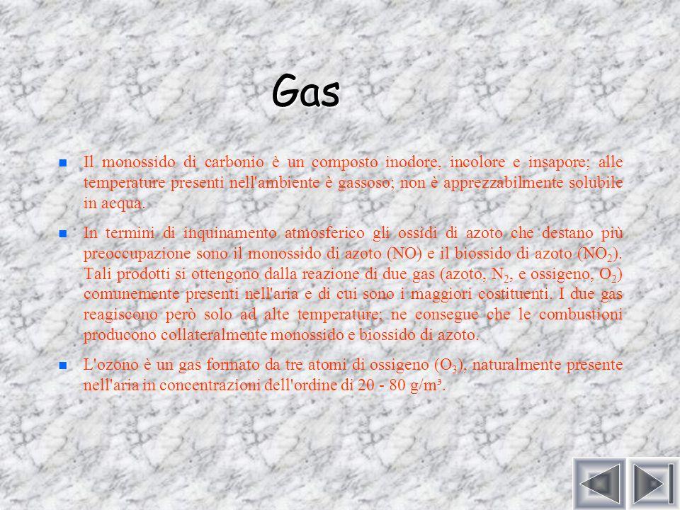 Suddivisione dei gas inquinanti E possibile suddividere gli inquinanti in primari e secondari.