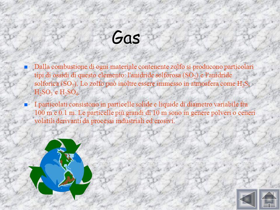 Gas n n Dalla combustione di ogni materiale contenente zolfo si producono particolari tipi di ossidi di questo elemento: l anidride solforosa (SO 2 ) e l anidride solforica (SO 3 ).