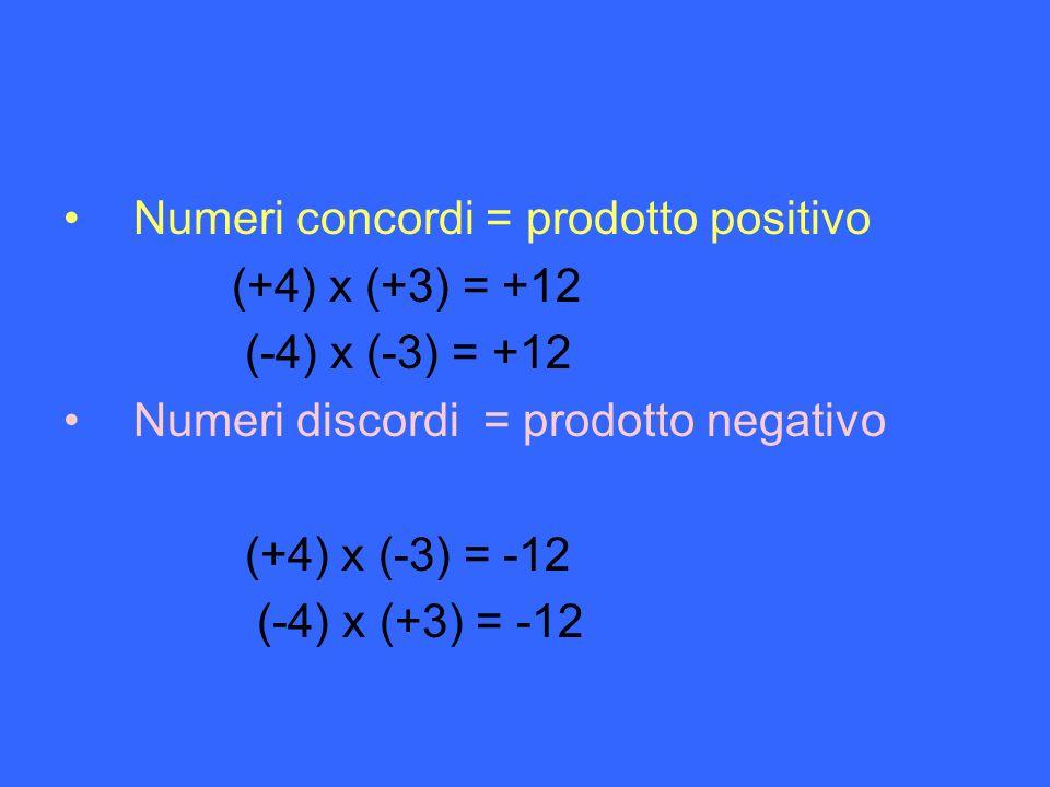 caratteristiche Due numeri relativi si dicono concordi se hanno lo stesso segno ( +3/4, +2) Due numeri relativi si dicono discordi se hanno diverso se