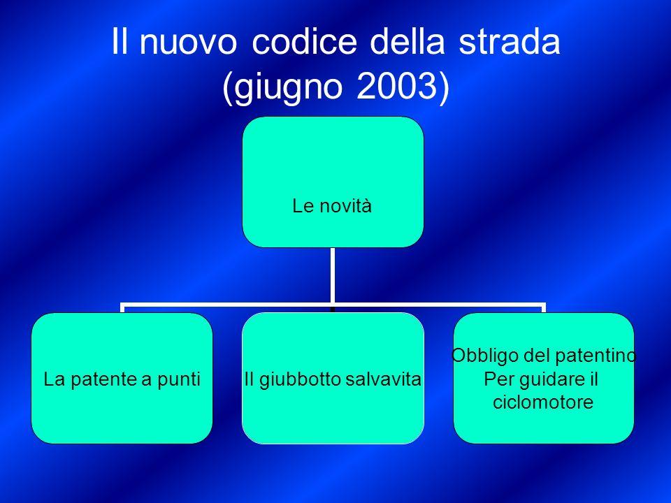 Il nuovo codice della strada (giugno 2003) Le novità La patente a puntiIl giubbotto salvavita Obbligo del patentino Per guidare il ciclomotore