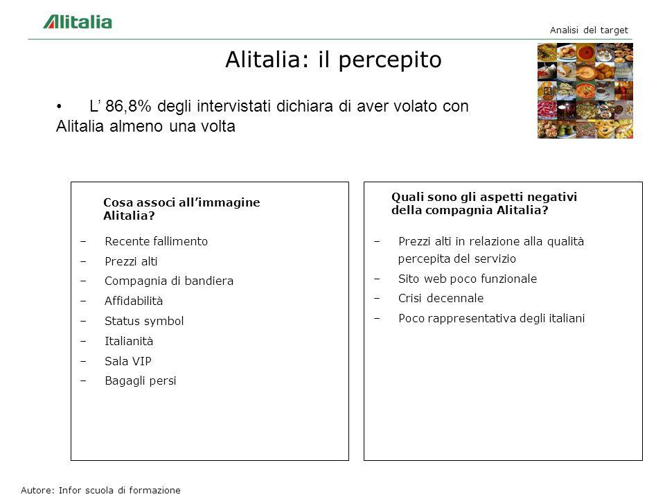 –Prezzi alti in relazione alla qualità percepita del servizio –Sito web poco funzionale –Crisi decennale –Poco rappresentativa degli italiani Analisi