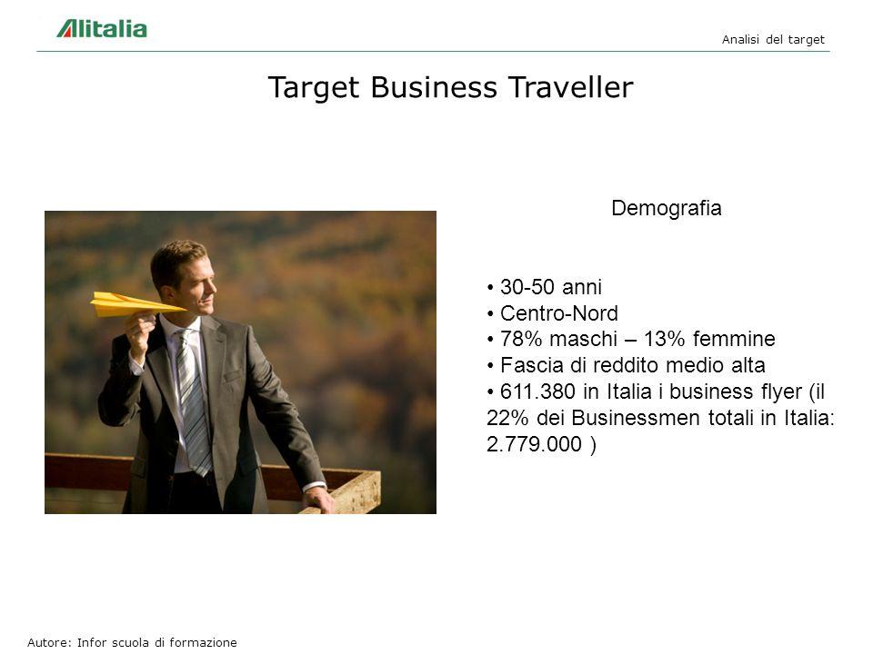 Autore: Infor scuola di formazione Target Business Traveller Demografia 30-50 anni Centro-Nord 78% maschi – 13% femmine Fascia di reddito medio alta 6