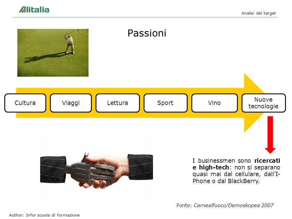 Comportamenti dacquisto Analisi del target Fonte: Istat 2006 Autore: Infor scuola di formazione