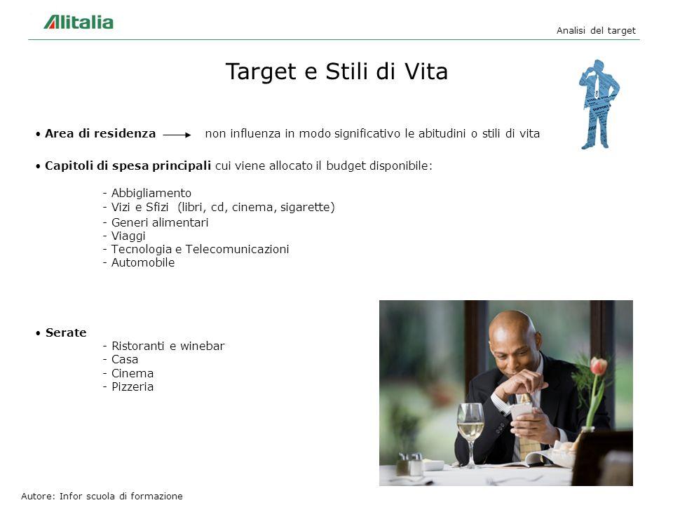 Analisi del target Target e Stili di Vita Area di residenza non influenza in modo significativo le abitudini o stili di vita Serate - Ristoranti e win