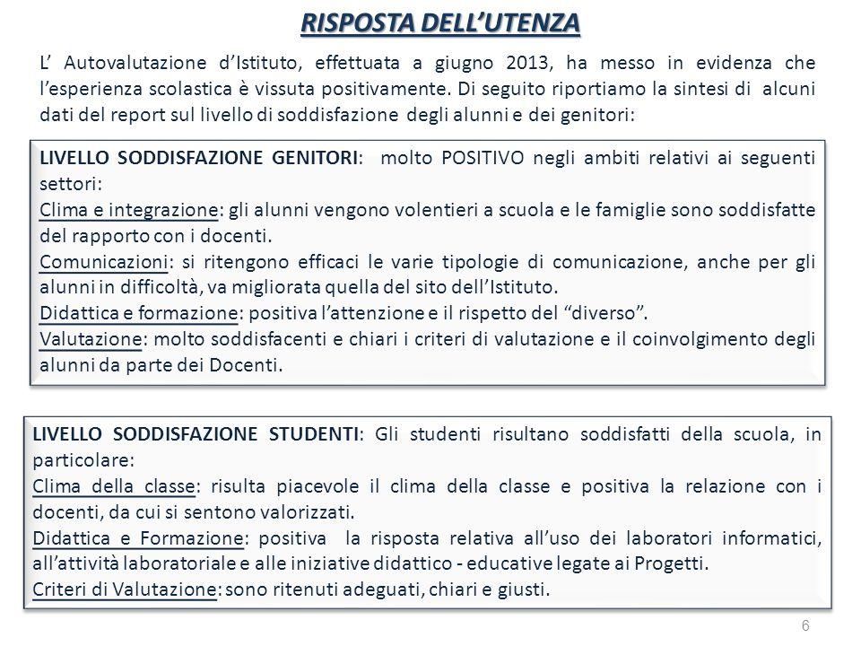 RISPOSTA DELLUTENZA L Autovalutazione dIstituto, effettuata a giugno 2013, ha messo in evidenza che lesperienza scolastica è vissuta positivamente. Di