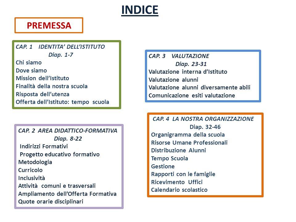 INDICE PREMESSA CAP. 1 IDENTITA DELLISTITUTO Diap. 1-7 Chi siamo Dove siamo Mission dellIstituto Finalità della nostra scuola Risposta dellutenza Offe
