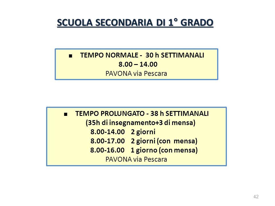SCUOLA SECONDARIA DI 1° GRADO TEMPO NORMALE - 30 h SETTIMANALI 8.00 – 14.00 PAVONA via Pescara TEMPO PROLUNGATO - 38 h SETTIMANALI (35h di insegnament