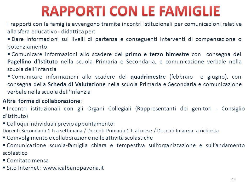 I rapporti con le famiglie avvengono tramite incontri istituzionali per comunicazioni relative alla sfera educativo - didattica per: Dare informazioni
