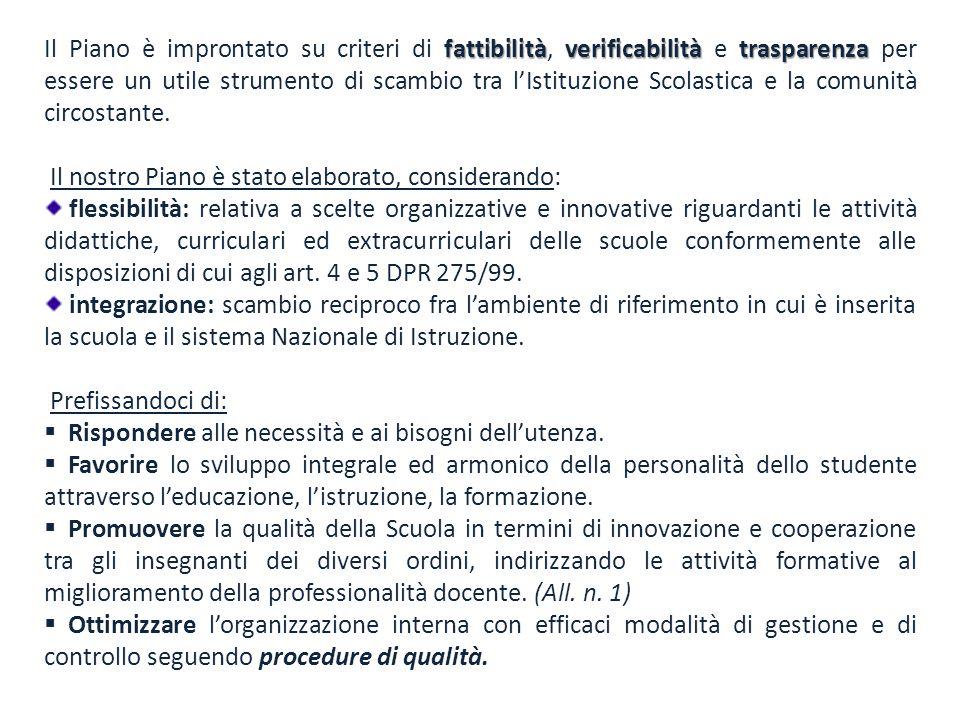 fattibilità verificabilità trasparenza Il Piano è improntato su criteri di fattibilità, verificabilità e trasparenza per essere un utile strumento di