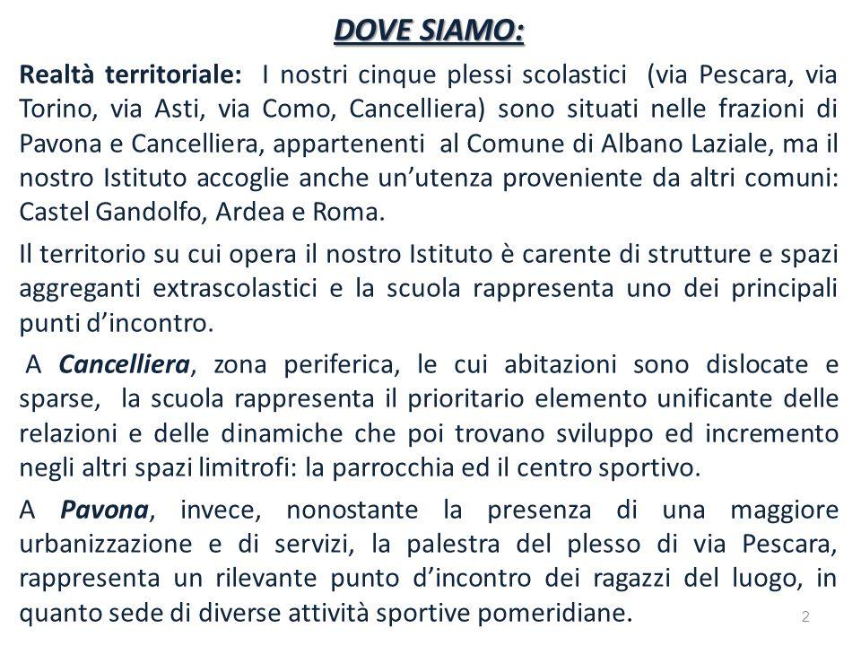 DOVE SIAMO: Realtà territoriale: I nostri cinque plessi scolastici (via Pescara, via Torino, via Asti, via Como, Cancelliera) sono situati nelle frazi