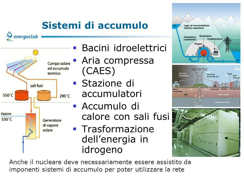 Sistemi di accumulo Bacini idroelettrici Aria compressa (CAES) Stazione di accumulatori Accumulo di calore con sali fusi Trasformazione dellenergia in idrogeno Anche il nucleare deve necessariamente essere assistito da imponenti sistemi di accumulo per poter utilizzare la rete