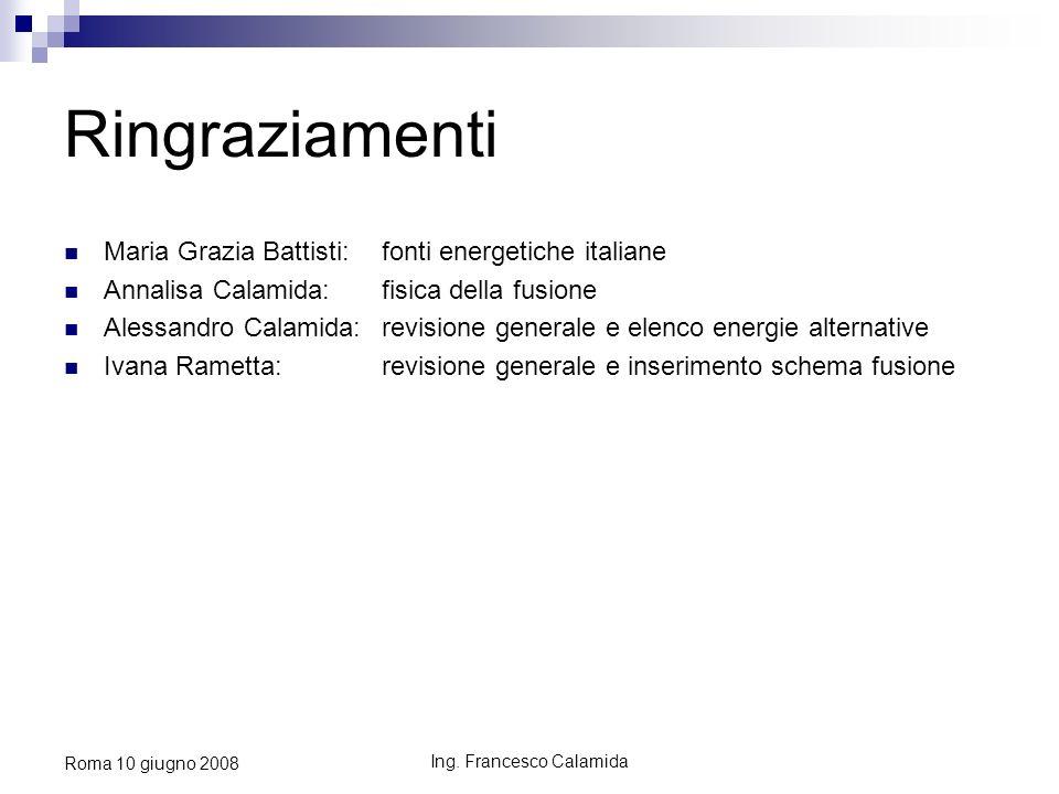 Ing. Francesco Calamida Roma 10 giugno 2008 Ringraziamenti Maria Grazia Battisti:fonti energetiche italiane Annalisa Calamida: fisica della fusione Al
