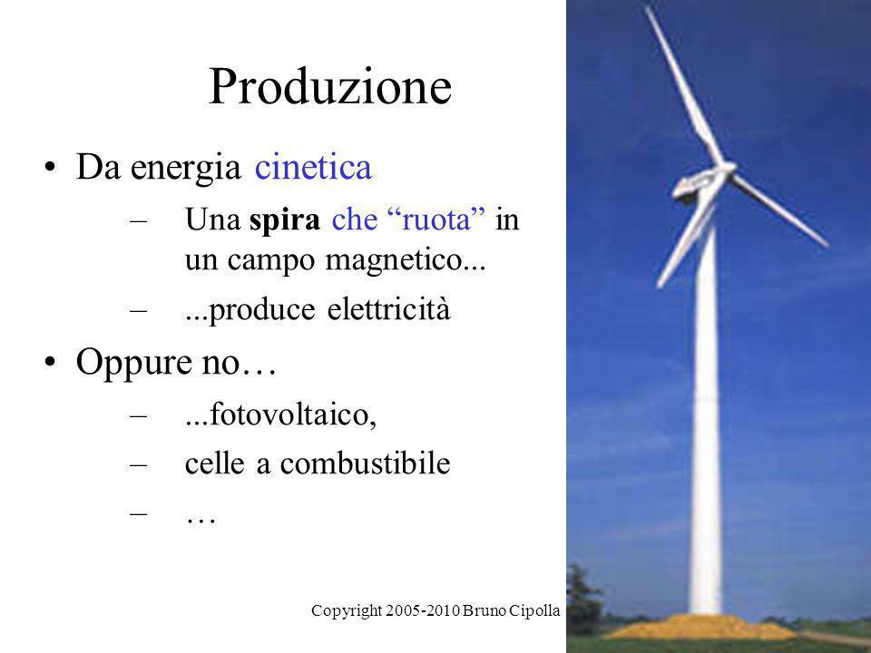 10 Produzione Da energia cinetica –Una spira che ruota in un campo magnetico... –...produce elettricità Oppure no… –...fotovoltaico, –celle a combusti